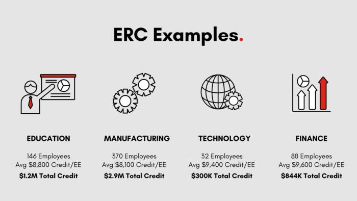 ERC examples
